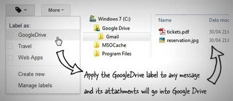 Save your Gmail Attachments to Google Drive Automatically | Just ICT | Scoop.it