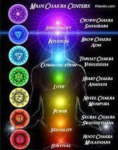 QualitPro Canada » Blog Archive » Top Chakra Cleansing and ...   Tibetan Spiritual Jewelry   Scoop.it