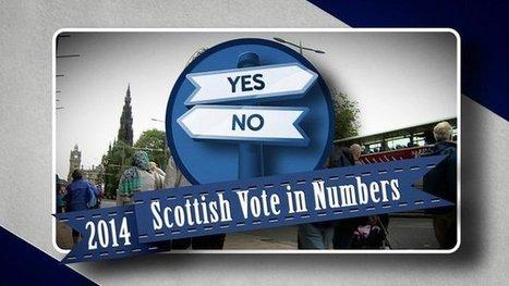 2014 Scottish vote in numbers | ESRC press coverage | Scoop.it