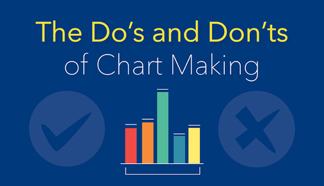 The Do's and Don'ts of Chart Making | K-12 Web Resources - Math | Scoop.it