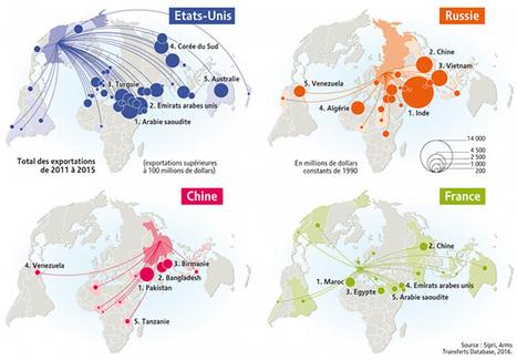 Cartographie des ventes d'armes -Le Monde diplomatique   Quoi de neuf sur le Web en Histoire Géographie ?   Scoop.it