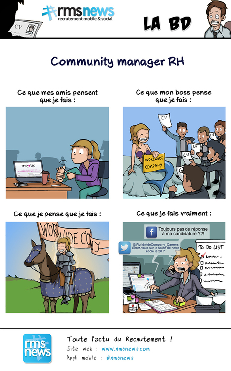 Que font vraiment les Community Managers RH ? | Engagement et motivation au travail | Scoop.it