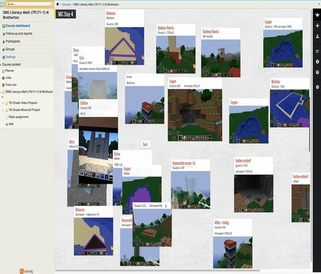 Utiliser Minecraft pour enseigner les mathématiques | éducation et pratiques pédagogiques | Scoop.it