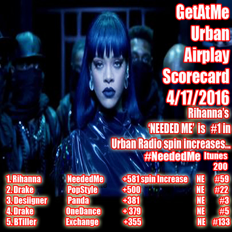GetAtMe Urban Airplay Scorecard Rihanna's NEEDED ME is #1 this week... #ItsAboutTheMusic | GetAtMe | Scoop.it