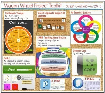 Cool Tools for 21st Century Learners: Explore -... | eLearning | Scoop.it