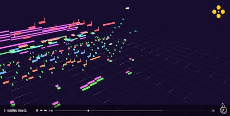 George & Jonathan III   [data visualization] In Data We Trust   Scoop.it