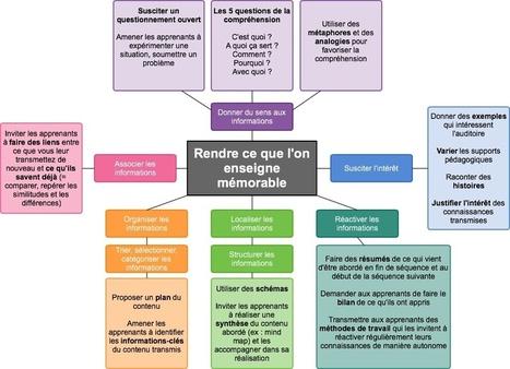 Comment enseigner de manière mémorable ? | Formation de formateurs | Scoop.it