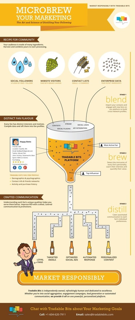 Microbrew Your Marketing: How to Distill Your Best Social Leads | World of #SEO, #SMM, #ContentMarketing, #DigitalMarketing | Scoop.it
