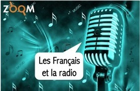 Zoom sur : Les Français et la radio | Radio d'entreprise | Scoop.it