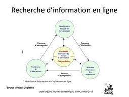 Noël Uguen : lecture numérique et document de collecte | Le document de collecte | Scoop.it