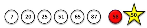 SuperEnalotto Results For Saturday The 13th Of September 2014 | Lottery News | Lottery News | Scoop.it