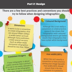 An Infographic About Infographics   Visual.ly   Using infographics   Scoop.it