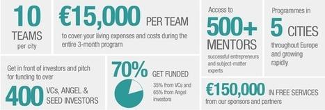 Startupbootcamp | Rainmaking | Accelerators for start-ups | Scoop.it