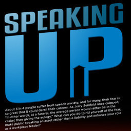 Speaking Up: Overcoming Fear of Public Speaking | Infographics | Scoop.it