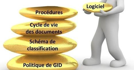 LES CARNETS DE MICHEL ROBERGE: 1186 – Acquérir une solution logicielle de GID : recommandations | Gestion intégrée des documents d'activité | Scoop.it