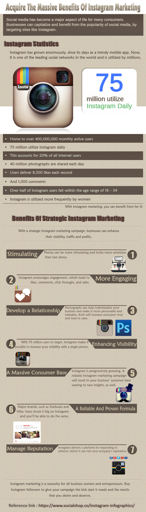 Acquire the Massive Benefits of Instagram Marketing | It is key to Happy life | Scoop.it