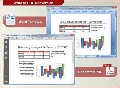 Fast and easy way of converting Word documents into PDF files | PDF Converter | Scoop.it