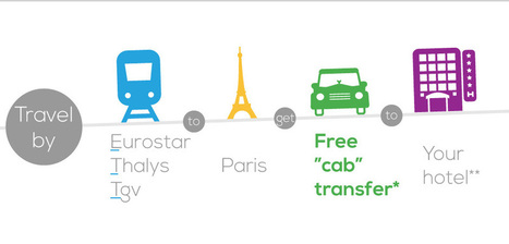 Free transfer I Eurostar to your hotel | Myboutiquehotel.com | Scoop.it