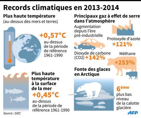 2015, l'année de vérité dans la lutte contre le changement climatique | Nature et Vie | Scoop.it