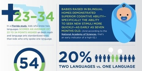 Classroom Poster: 5 Ways Being Bilingual Makes You Smarter | Middlebury Interactive Languages | Language(s) | Scoop.it