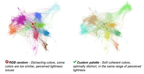 Color for Data Scientists | Palettes Generator | Data is Beautiful | Scoop.it