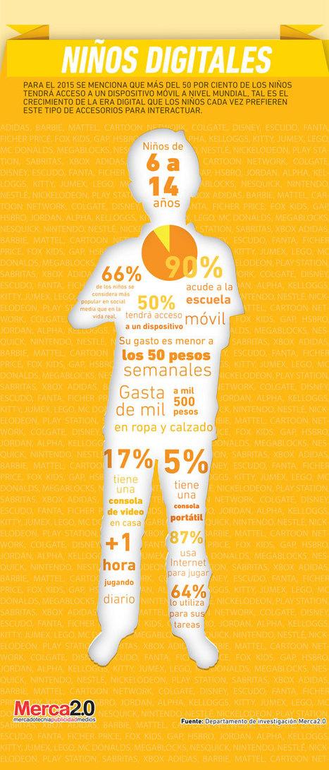 Infografía: Arquetipos en México - Niños digitales | Arquetipos | Scoop.it