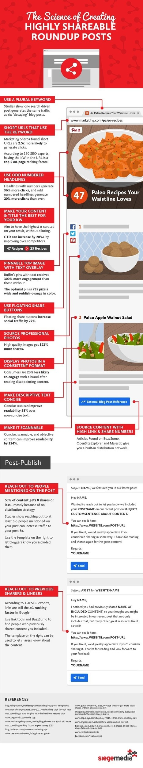 The Science of Creating Highly Shareable Roundup Posts [Infographic] | Integrated Brand Communications | Scoop.it
