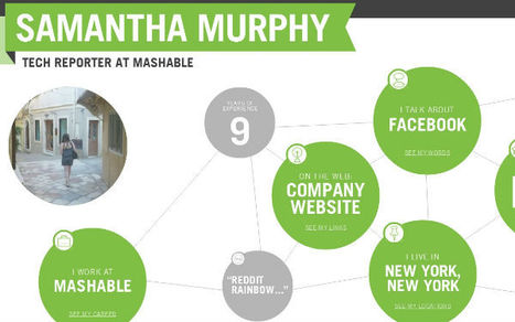 Turn Your Personal Data Into an Interactive Infographic | Social Media Useful Info | Scoop.it