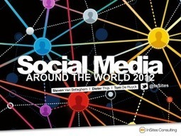 10 striking conclusions of the Social Media around the World 2012 study | CustomerThink | FLITTER - Studio for the Social Web | Scoop.it