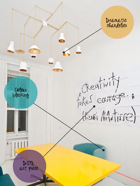 Happy Interior Blog: Why This Room Caught My Eye   Interior Design & Decoration   Scoop.it