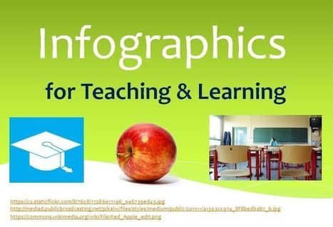 6 Tips for Creating Top-Notch Infographics For Teaching and Learning — Emerging Education Technologies | Infographics in het onderwijs | Scoop.it