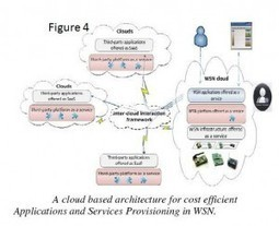 Benefits of Cloud computing To Wireless Sensor Networks - WSN Magazine | Embedded System | Scoop.it