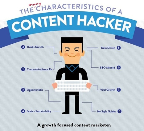 9 Content Marketing Growth Hacks to Drive Traffic and Conversions | MarketingHits | Scoop.it