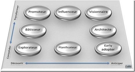Le porteur de la gouvernance de l'information | Démocratie participative & Gouvernance | Scoop.it