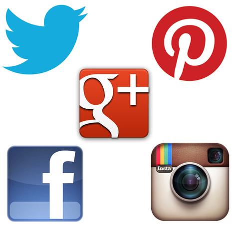 Les rouages d'un marketing numérique efficace | Ma veille d'ANT | Scoop.it