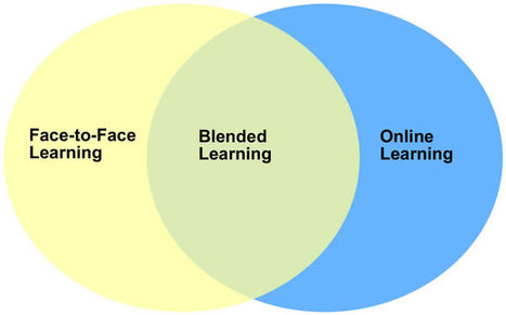 How to Choose Curricular Resources in Blended Learning Models :: Free webinar, Thurs. Oct. 24, 3-4 PM (Eastern) | Scriveners' Trappings | Scoop.it