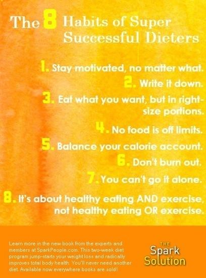 8 habits of successful dieters   Fitness   Scoop.it