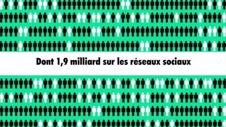 Internet et médias sociaux : les grands chiffres et tendances 2014 - YouTube   Animation Numérique du Territoire et E-tourisme   Scoop.it