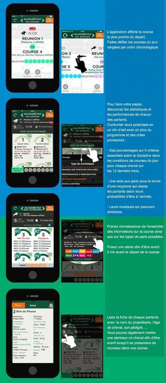 UX-design: La 1ère application mobile pensée et conçue par des parieurs hippiques qui revendique la méthode UX pour la réalisation de son interface ! | UX - Mobile et website | Scoop.it