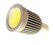 Hublit Lighting Led Spot Lights   Led Spot Light Bulbs   Hublit   Scoop.it