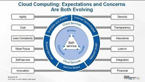 When Big Companies Don't Trust Cloud Computing | Accelerate | Scoop.it