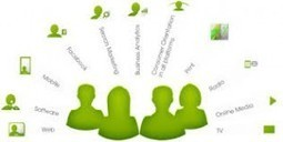 Top Features Of An Interactive Web Site Design | Articlemarketingrobots | QmilkWeb | Scoop.it