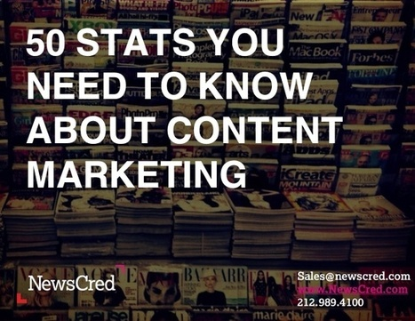 50 Stats You Need to Know About Content Marketing | Blogging Tips | Scoop.it