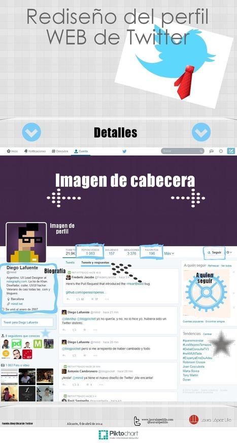 El nuevo diseño de Twitter #infografia #infographic #socialmedia | Seo, Social Media Marketing | Scoop.it
