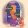 Higher Education Pedagogy