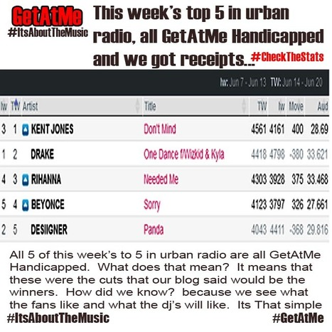 GetAtMe This week's top 5 in urban radio, all handicapped by GetAtMe... #ItsAboutTheMusic | GetAtMe | Scoop.it