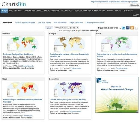 Educación tecnológica: Mapas interactivos para el aula | eduvirtual | Scoop.it