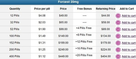 Forzest 20mg an effective ED medicines promoting treatment for impotency   jellypharmacy   Scoop.it