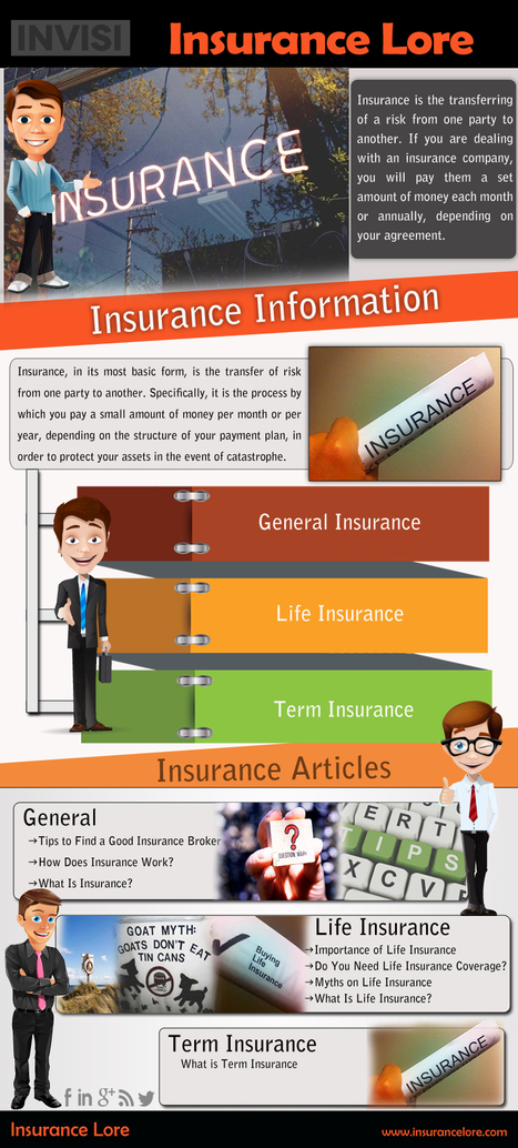 Insurance Lore | Insurance Lore | Scoop.it