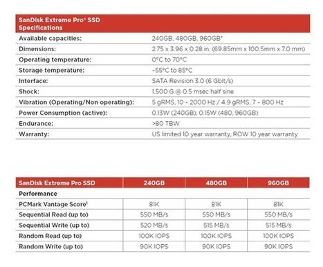 Dokter PC » SSD dengan Garansi 10 tahun   Computer   Scoop.it